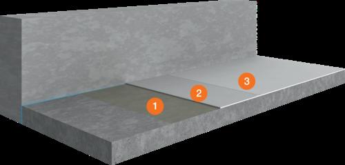 System Bodenbeschichtung