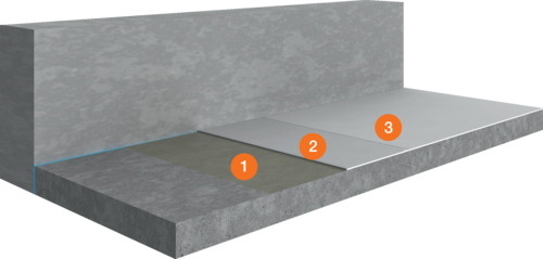 System for Floor Coating