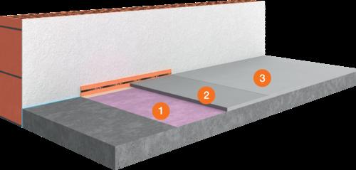 Sistema ripristino delle pavimentazioni