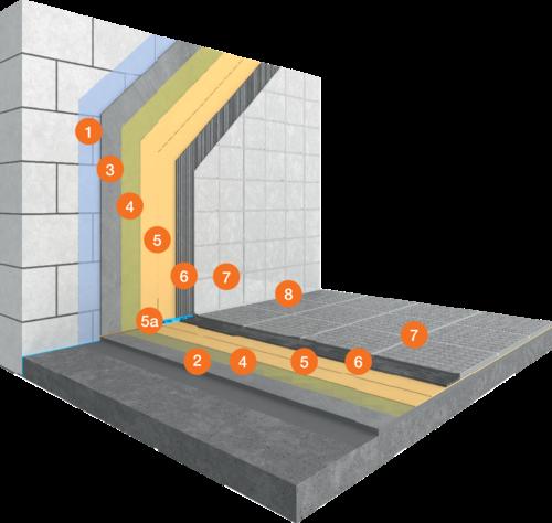 System Industrial Tiling