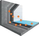 Système piscine