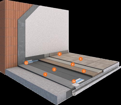 System II Balkon / Terrasse