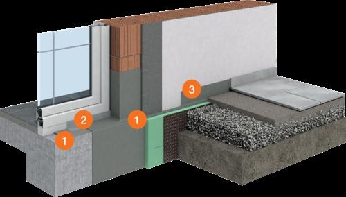 System Sockelanschluss mit bodentiefem Fenster