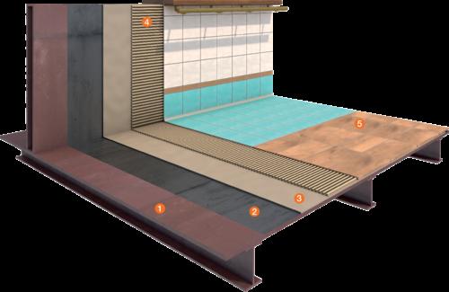 System Marine Upper Deck