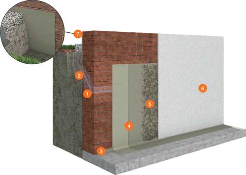 System for Waterproofing of Buildings PCI Barra®
